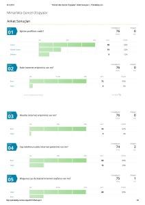 mimarlıkta güncel ütopyalar anketi