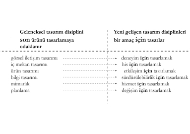 codesşgn
